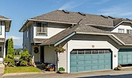 33-1355 Citadel Drive, Port Coquitlam, BC, V3C 5X6