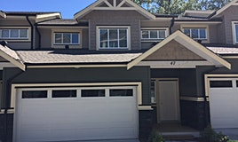 47-11252 Cottonwood Drive, Maple Ridge, BC, V2X 3R3