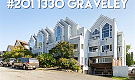 201-1330 Graveley Street, Vancouver, BC, V5L 3A2