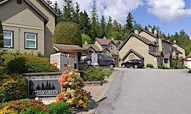 20-2736 Atlin Place, Coquitlam, BC, V3C 5T2