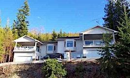 3610 Eagle Bay Road, Eagle Bay, BC, V0E 1T0