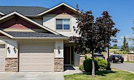 109-515 Gerstmar Road, Kelowna, BC, V1Y 9N8