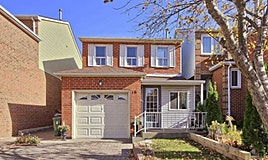 16 Tilburn Place, Toronto, ON, M1N 4B9